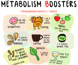 food, fitness, and metabolism image