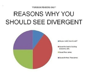 divergent, theo james, and book image