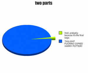 bitches, haha, and harry potter image
