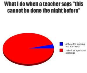 challenge, Pie Chart, and funny image