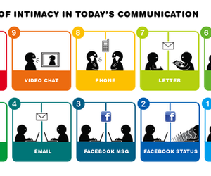 communicate and intimacy image