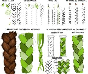 braid and drawing image