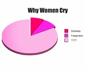woman, cry, and funny image