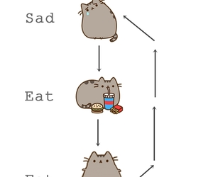 eat, lol, and cute image