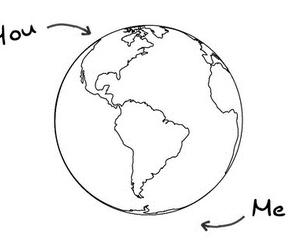 apart, earth, and me image