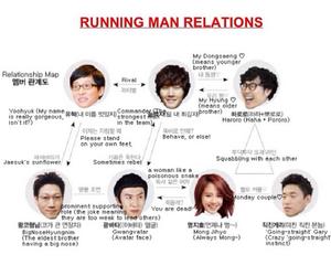 haha, running man, and song jihyo image