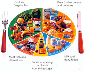 food, healthy, and meals image