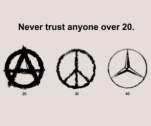 age, anarchy, and brands image