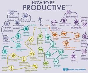 productive image