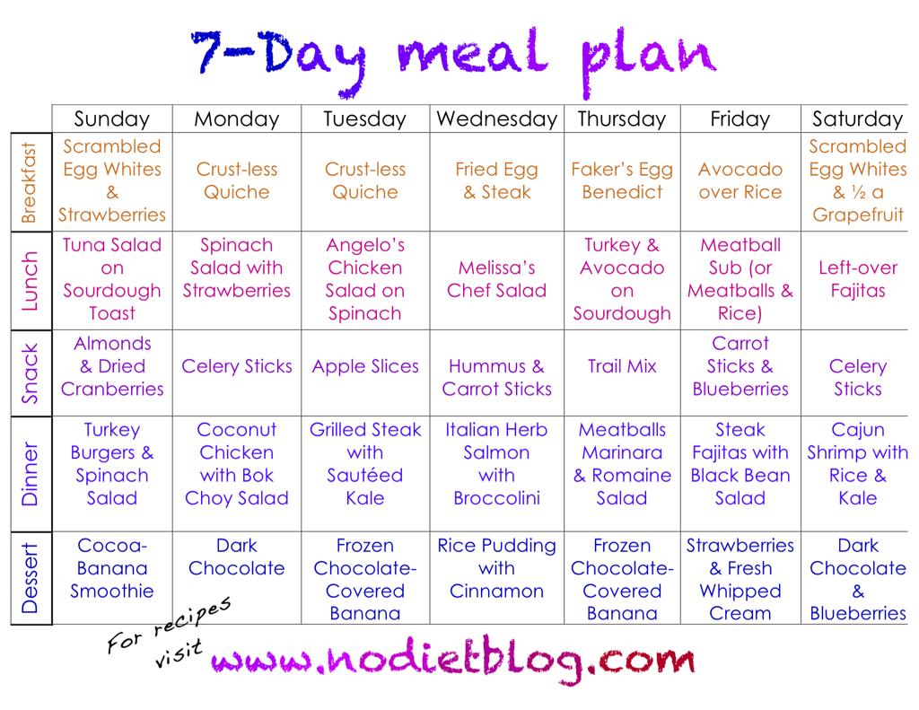 Imgenes De Healthy Seven Day Diet Plan