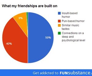 funny, lol, and friendship image