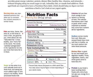 nutrition and label image
