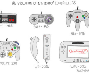art, controller, and gamecube image
