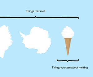 melt, funny, and ice cream image