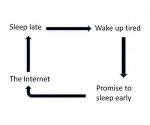 internet, sleep, and true image