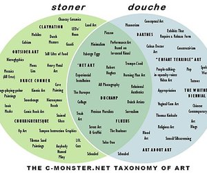 art, douche, and hate image