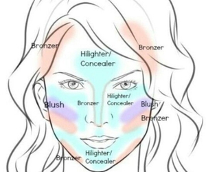 beauty, summer, and tips image