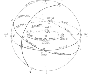 space, planet, and earth image