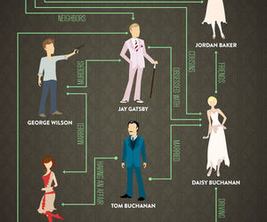 the great gatsby, gatsby, and movie image