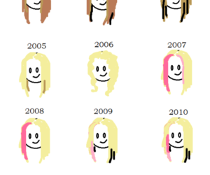 hair, Avril, and Avril Lavigne image