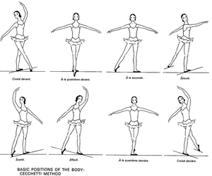 ballet, mode, and tutorial image