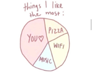 pizza, music, and wifi image