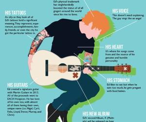 ed sheeran and music image