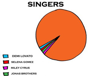 disney and singers image