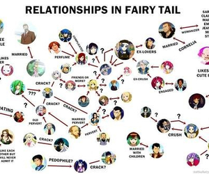 fairy tail and relationships image