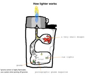 gnome, dragon, and lighter image