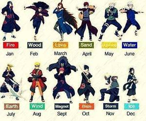 chakra, elements, and months image