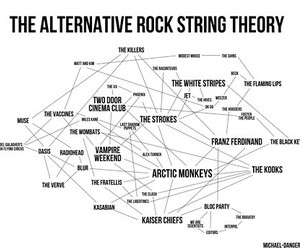 rock, music, and alternative image