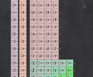 background, chemistry, and periodic table image