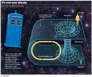 doctor who, space, and stars image
