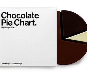 chocolate and packaging image