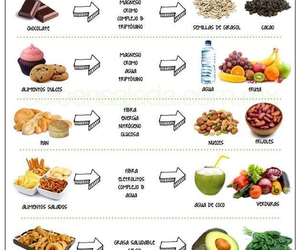 fast food and healthy food image
