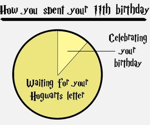 harry potter, hogwarts, and birthday image