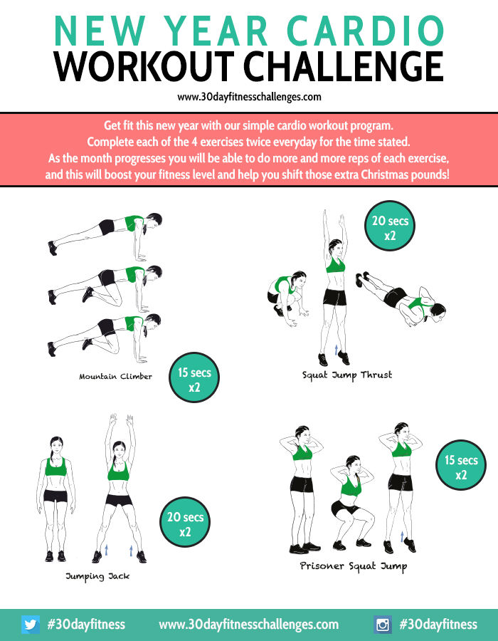 Cardio Workout At Home The Best On We Heart It