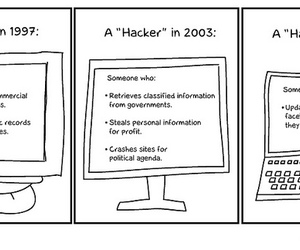 computer, hacker, and facebook image