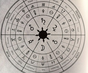 symbol, black, and moon image
