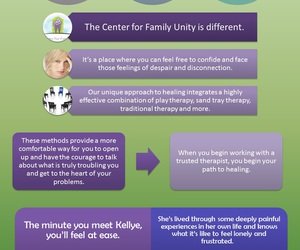 marriage counseling, blended families, and christian counseling image