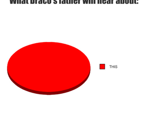 chart, draco malfoy, and funny image