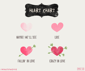 heart, love, and like image