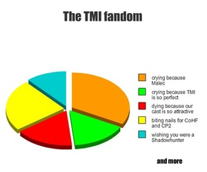 maleç, the mortal instruments, and tmi image