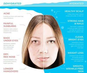 water, hair, and healthy image