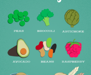 food, fiber, and healthy image