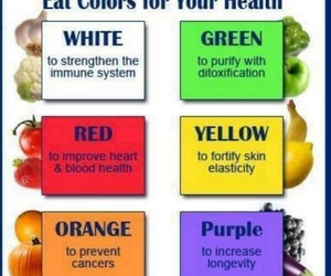 health, healthy, and food image