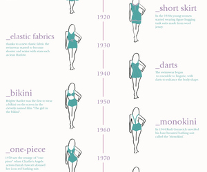 bikini, fashion, and history image