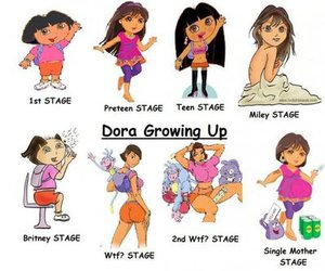 Dora, lol, and funny image