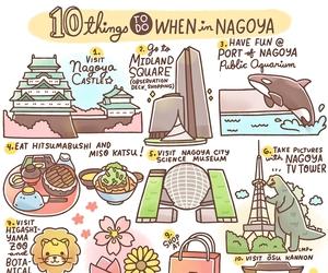 japan and nagoya image